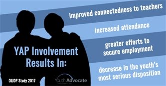 OJJDP Study Finds YAP Involvement Positively Impacts Youth