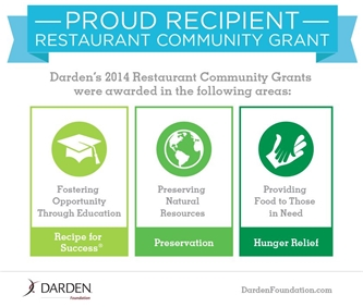 YAP Receives Grants from the Darden Foundation